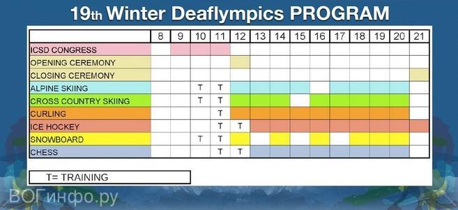 Расписание игр зимней сурдлимпиады