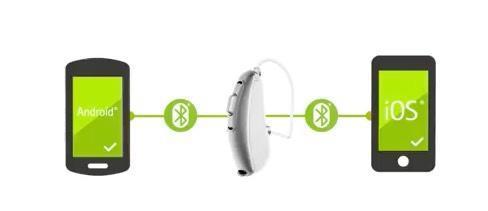 Phonak Audeo Direct - беспроводная связь слухового аппарата